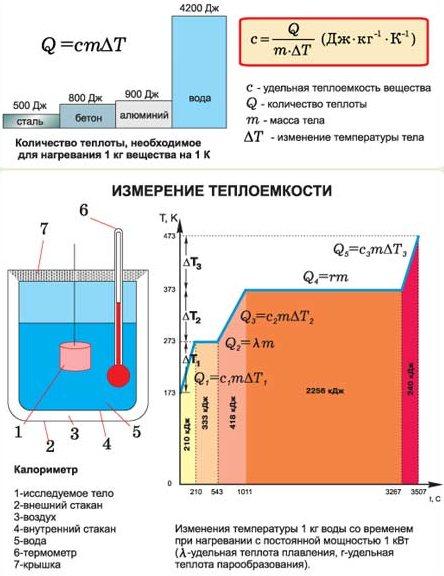 f25-kol-teploty