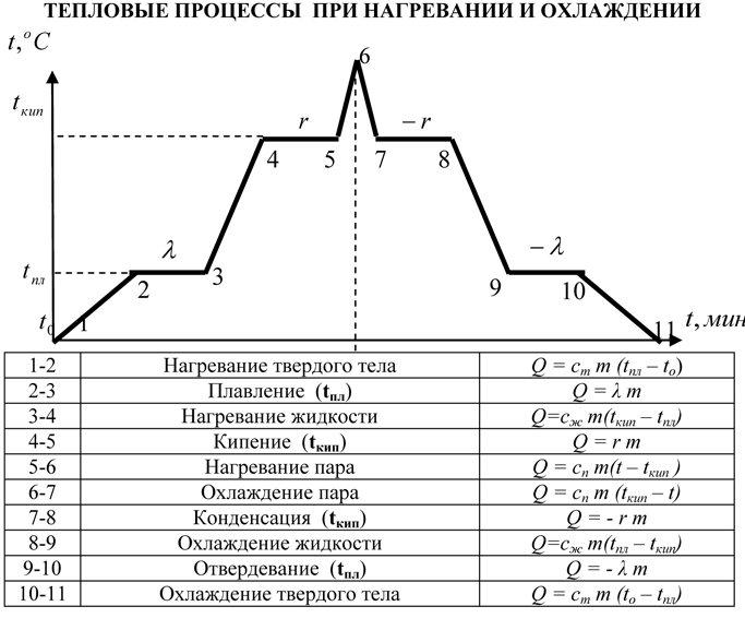 f26-graf