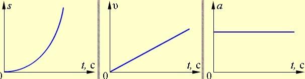 sva-grafik